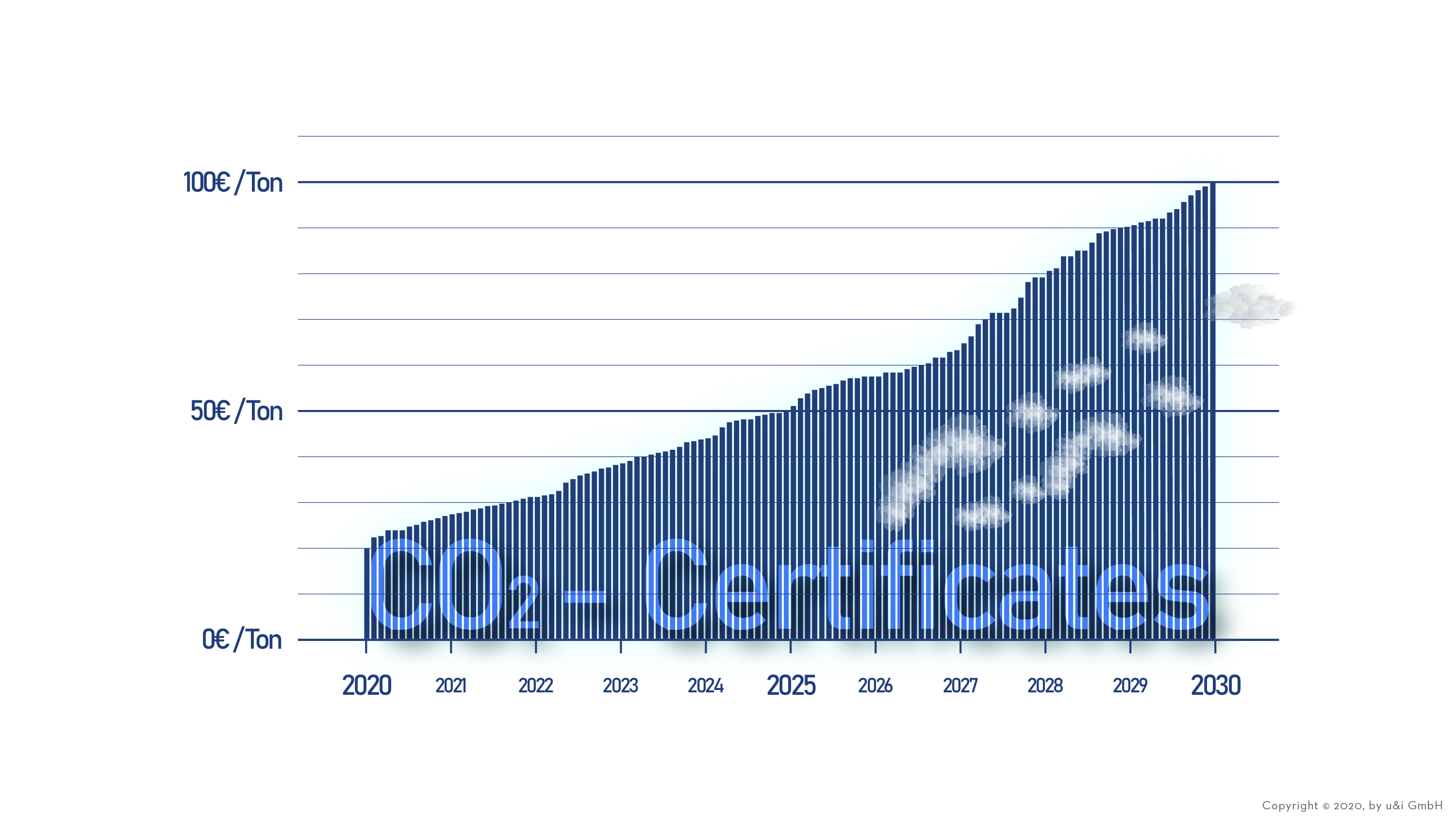 Co2 Diagram JPEG ENG